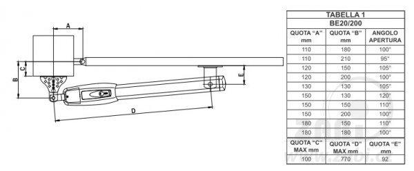 Jednokřídlový motor ROGER TECHNOLOGY