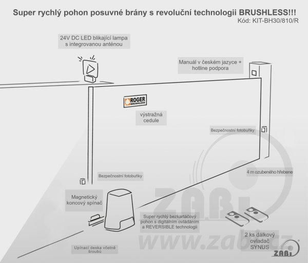 Super rychlý pohon posuvné brány s revoluční technologii BRUSHLESS!!!