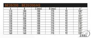 ZABI CZECH s.r.o - be20-tabulka1-1585816156.jpg